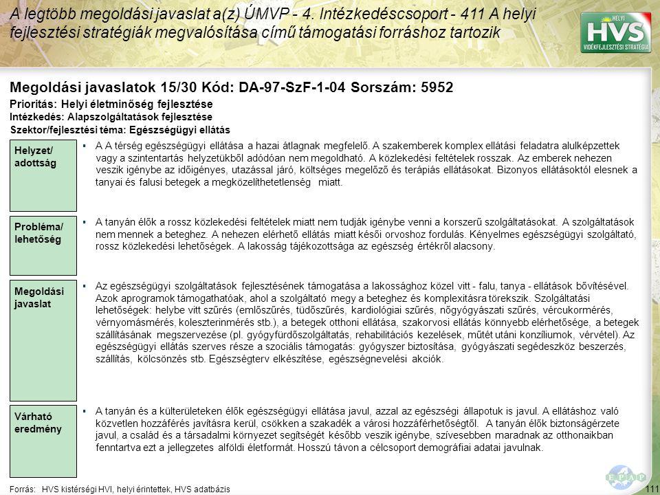111 Forrás:HVS kistérségi HVI, helyi érintettek, HVS adatbázis Megoldási javaslatok 15/30 Kód: DA-97-SzF-1-04 Sorszám: 5952 A legtöbb megoldási javaslat a(z) ÚMVP - 4.