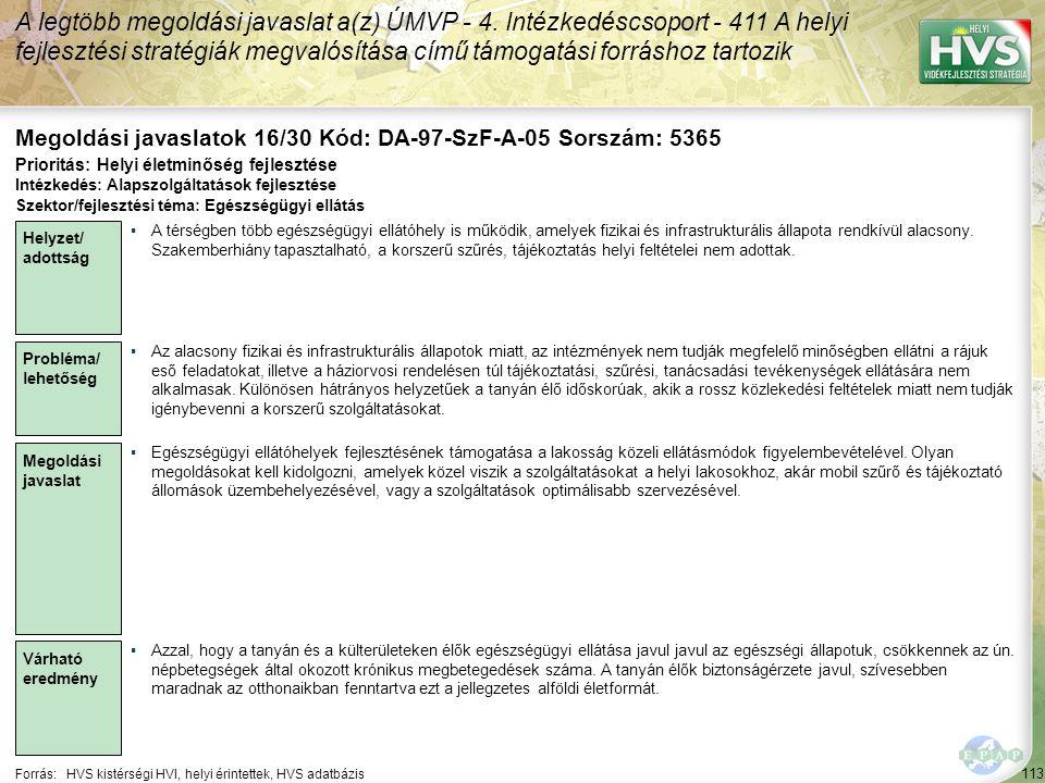 113 Forrás:HVS kistérségi HVI, helyi érintettek, HVS adatbázis Megoldási javaslatok 16/30 Kód: DA-97-SzF-A-05 Sorszám: 5365 A legtöbb megoldási javaslat a(z) ÚMVP - 4.