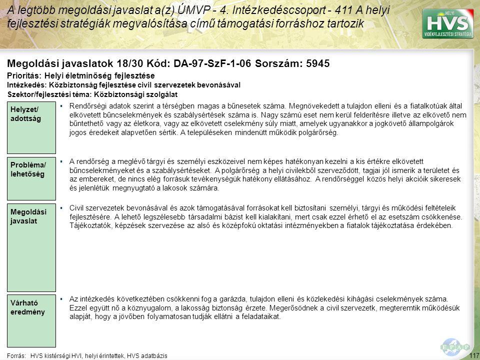 117 Forrás:HVS kistérségi HVI, helyi érintettek, HVS adatbázis Megoldási javaslatok 18/30 Kód: DA-97-SzF-1-06 Sorszám: 5945 A legtöbb megoldási javaslat a(z) ÚMVP - 4.