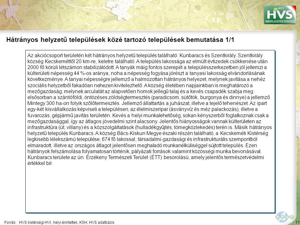 11 Az akciócsoport területén két hátrányos helyzetű település található: Kunbaracs és Szentkirály.