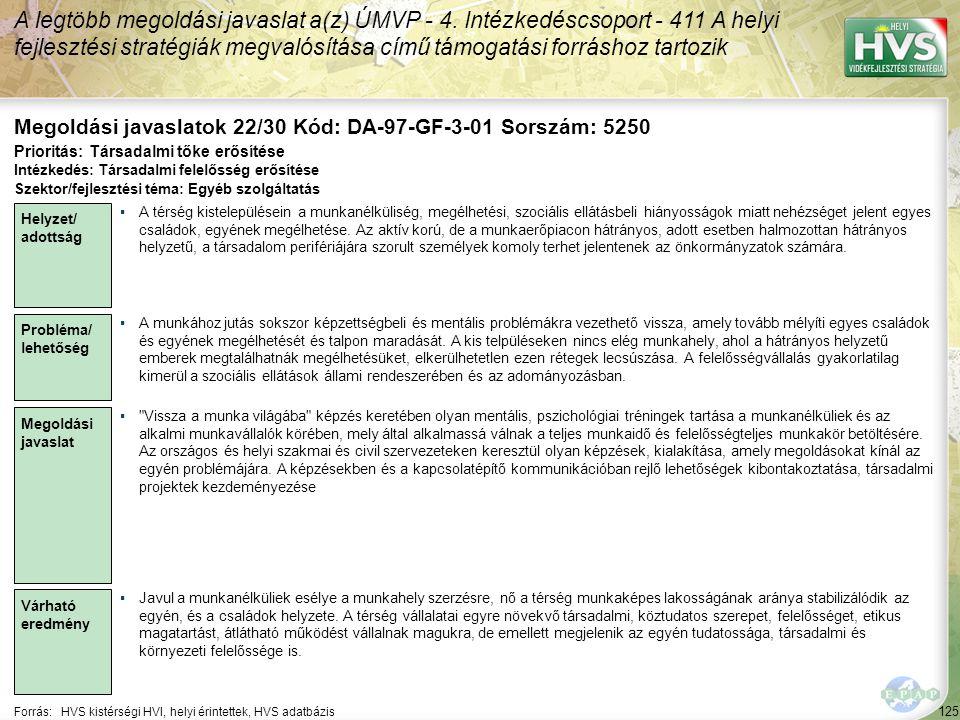 125 Forrás:HVS kistérségi HVI, helyi érintettek, HVS adatbázis Megoldási javaslatok 22/30 Kód: DA-97-GF-3-01 Sorszám: 5250 A legtöbb megoldási javaslat a(z) ÚMVP - 4.