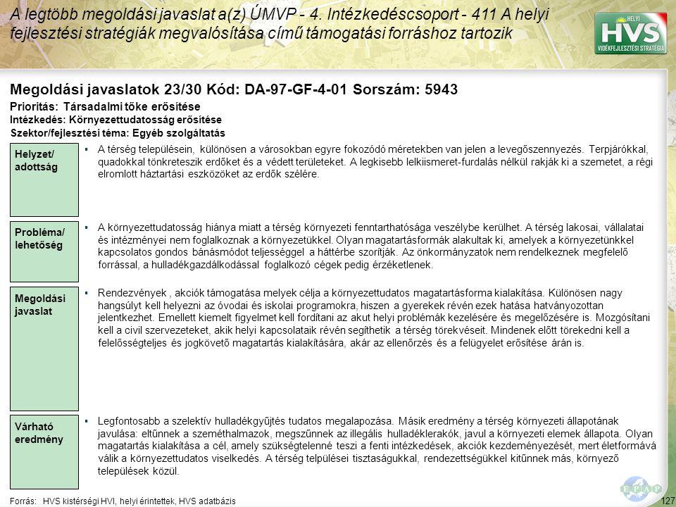 127 Forrás:HVS kistérségi HVI, helyi érintettek, HVS adatbázis Megoldási javaslatok 23/30 Kód: DA-97-GF-4-01 Sorszám: 5943 A legtöbb megoldási javaslat a(z) ÚMVP - 4.