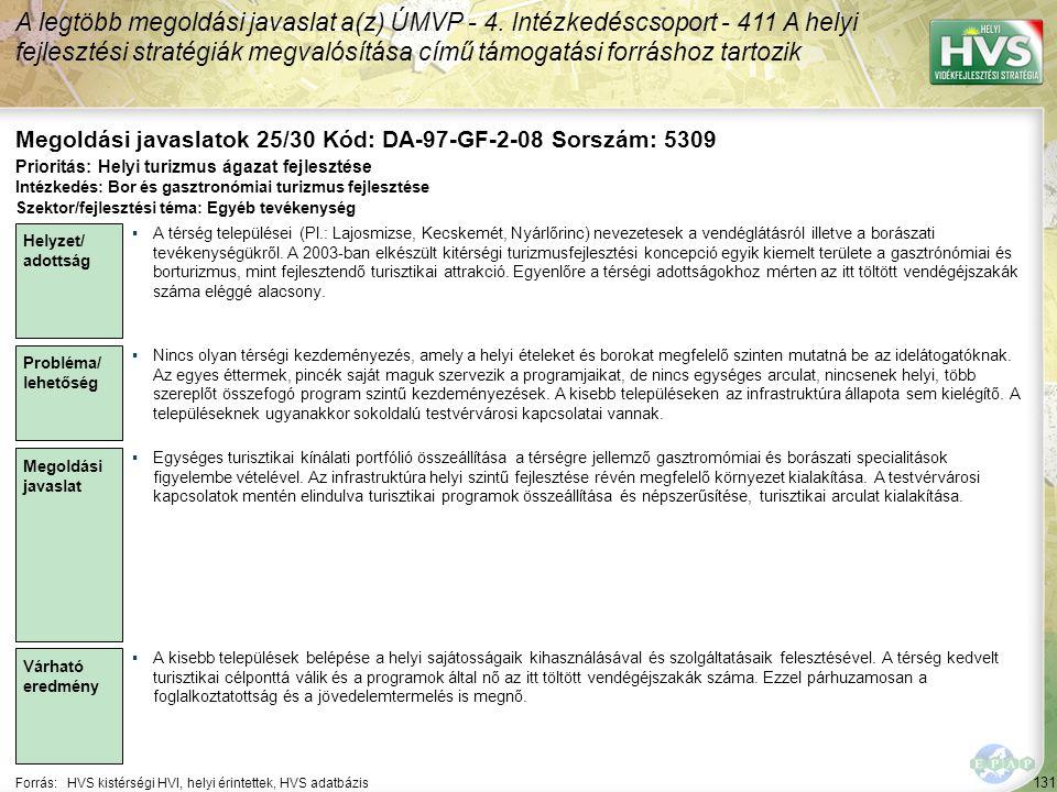 131 Forrás:HVS kistérségi HVI, helyi érintettek, HVS adatbázis Megoldási javaslatok 25/30 Kód: DA-97-GF-2-08 Sorszám: 5309 A legtöbb megoldási javaslat a(z) ÚMVP - 4.