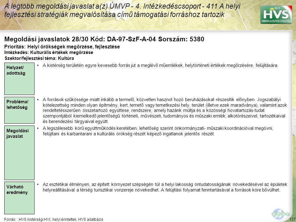 137 Forrás:HVS kistérségi HVI, helyi érintettek, HVS adatbázis Megoldási javaslatok 28/30 Kód: DA-97-SzF-A-04 Sorszám: 5380 A legtöbb megoldási javaslat a(z) ÚMVP - 4.
