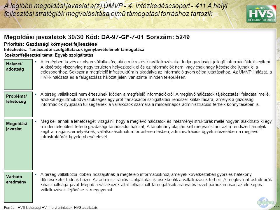 141 Forrás:HVS kistérségi HVI, helyi érintettek, HVS adatbázis Megoldási javaslatok 30/30 Kód: DA-97-GF-7-01 Sorszám: 5249 A legtöbb megoldási javaslat a(z) ÚMVP - 4.