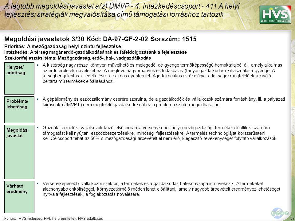 87 Forrás:HVS kistérségi HVI, helyi érintettek, HVS adatbázis Megoldási javaslatok 3/30 Kód: DA-97-GF-2-02 Sorszám: 1515 A legtöbb megoldási javaslat a(z) ÚMVP - 4.