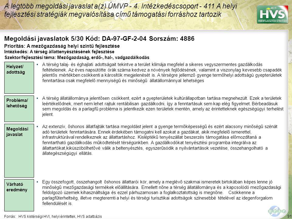 91 Forrás:HVS kistérségi HVI, helyi érintettek, HVS adatbázis Megoldási javaslatok 5/30 Kód: DA-97-GF-2-04 Sorszám: 4886 A legtöbb megoldási javaslat a(z) ÚMVP - 4.