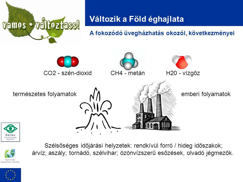 Változik a Föld éghajlata A fokozódó üvegházhatás okozói, következményei CO2 - szén-dioxid CH4 - metán H20 - vízgőz természetes folyamatok emberi folyamatok Szélsőséges időjárási helyzetek: rendkívül forró / hideg időszakok; árvíz; aszály; tornádó, szélvihar; özönvízszerű esőzések, olvadó jégmezők.