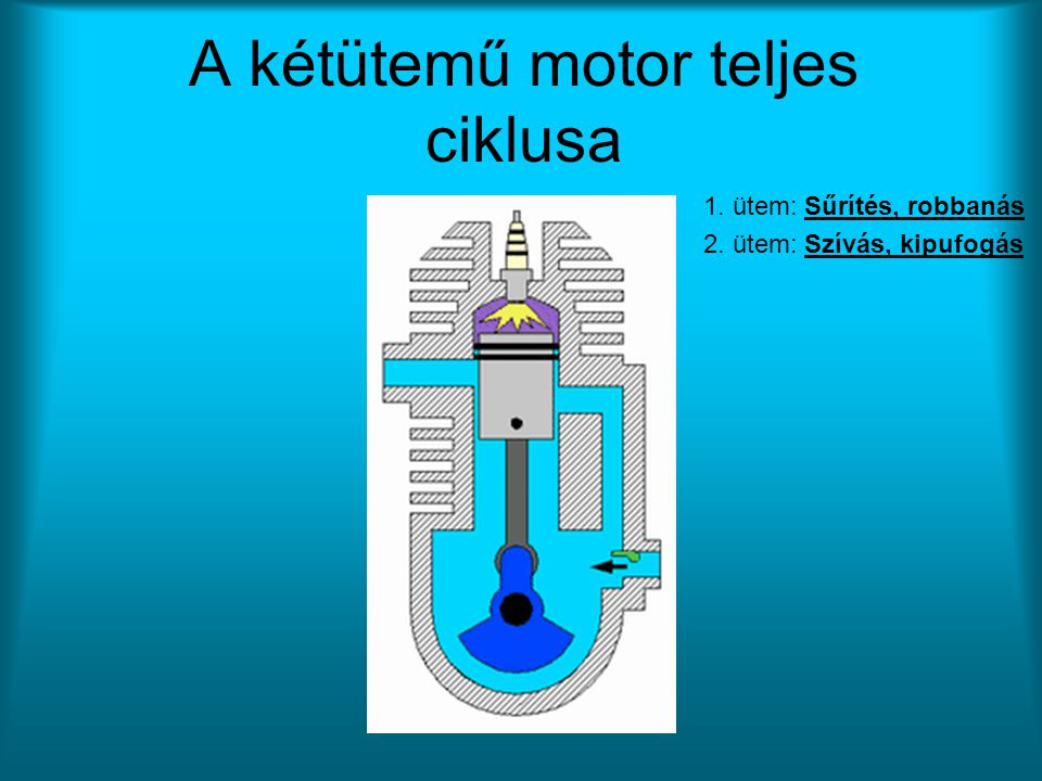 A kétütemű motor teljes ciklusa 1. ütem: Sűrítés, robbanás 2. ütem: Szívás, kipufogás
