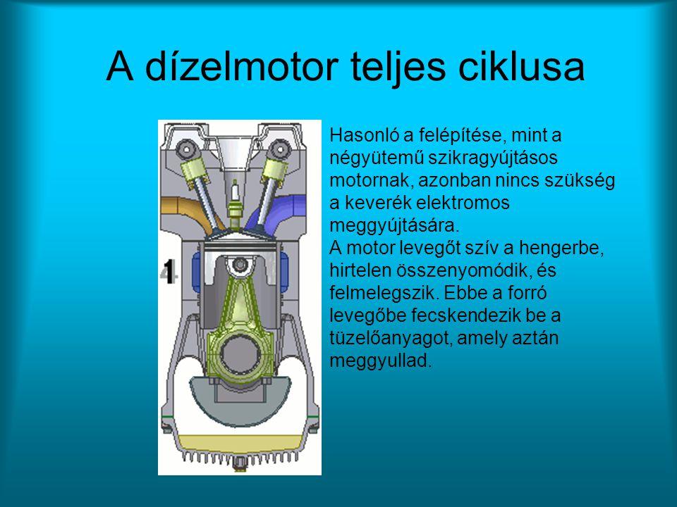 A dízelmotor teljes ciklusa Hasonló a felépítése, mint a négyütemű szikragyújtásos motornak, azonban nincs szükség a keverék elektromos meggyújtására.