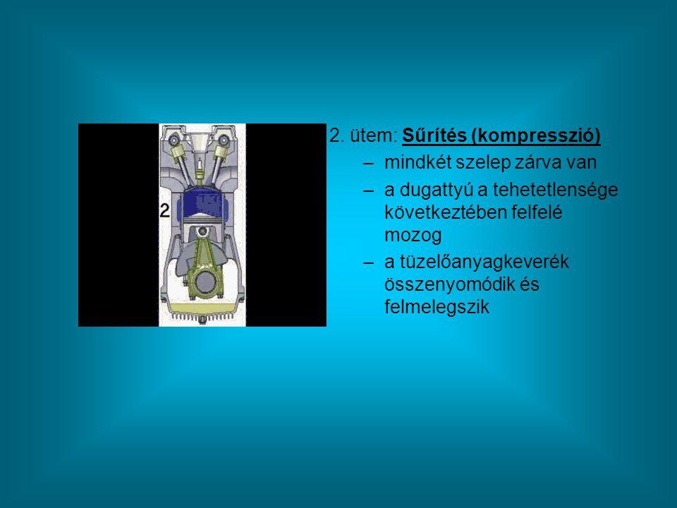 2. ütem: Sűrítés (kompresszió) –mindkét szelep zárva van –a dugattyú a tehetetlensége következtében felfelé mozog –a tüzelőanyagkeverék összenyomódik
