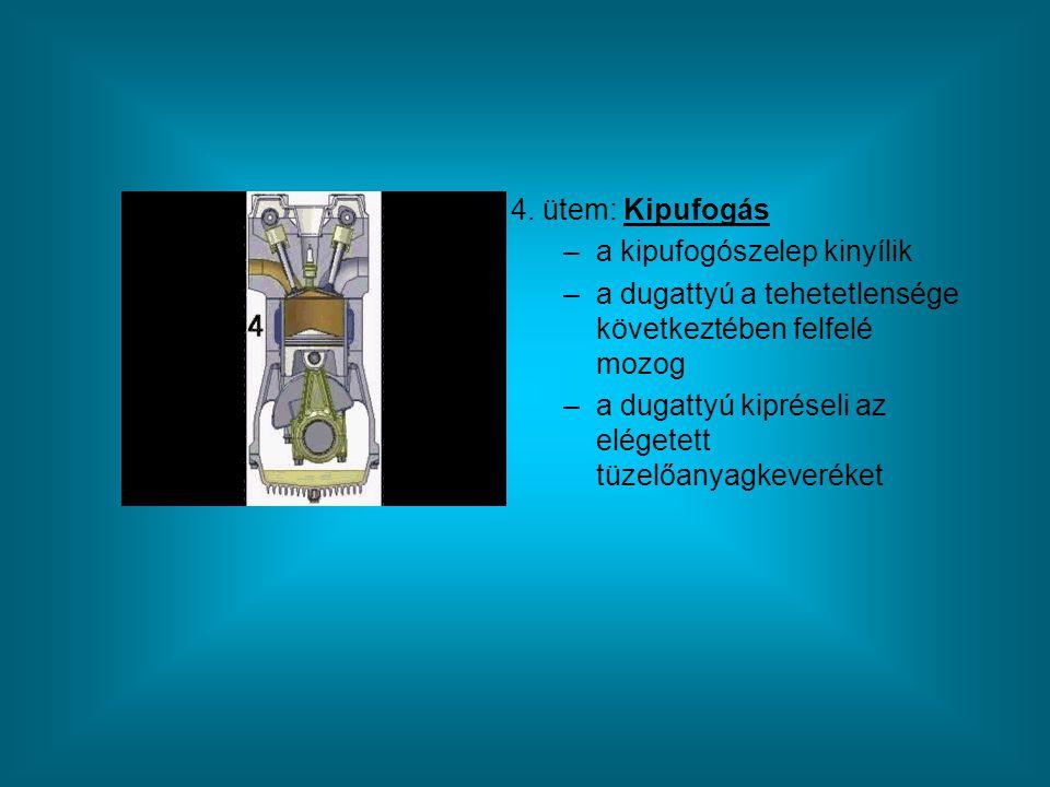 4. ütem: Kipufogás –a kipufogószelep kinyílik –a dugattyú a tehetetlensége következtében felfelé mozog –a dugattyú kipréseli az elégetett tüzelőanyagk