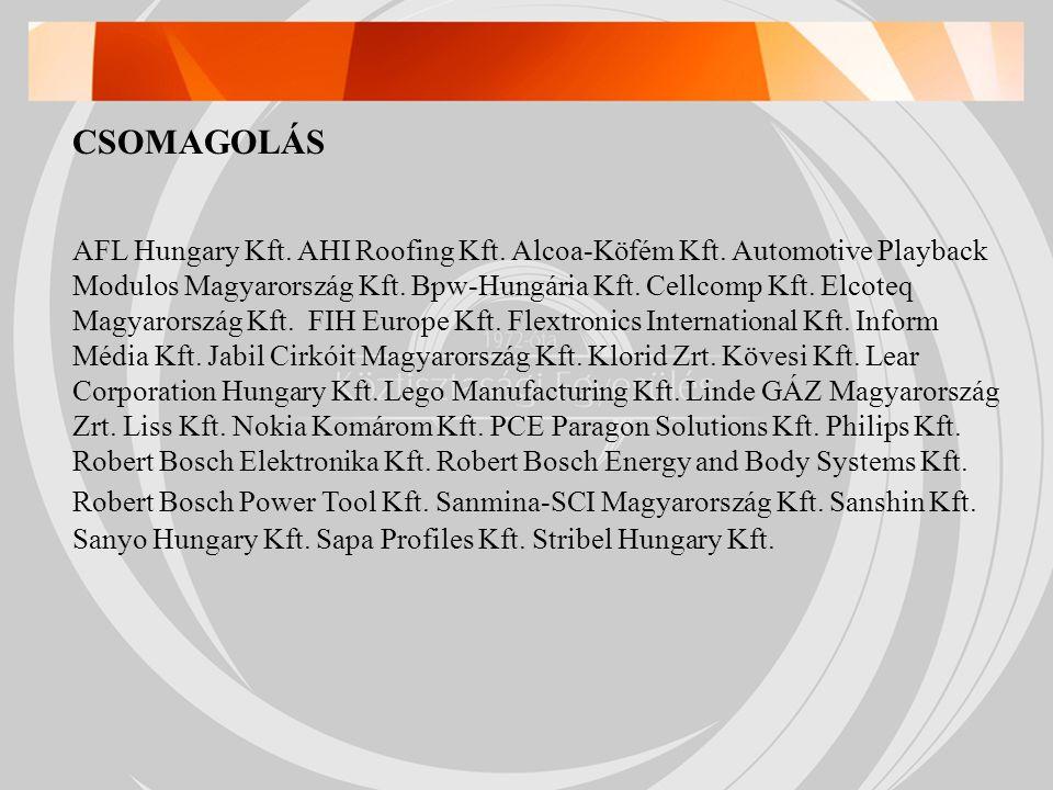 CSOMAGOLÁS AFL Hungary Kft. AHI Roofing Kft. Alcoa-Köfém Kft.