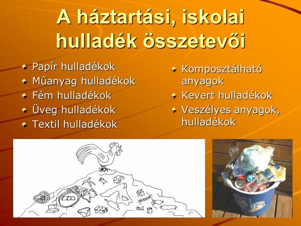 A háztartási, iskolai hulladék összetevői Papír hulladékok Műanyag hulladékok Fém hulladékok Üveg hulladékok Textil hulladékok Komposztálható anyagok