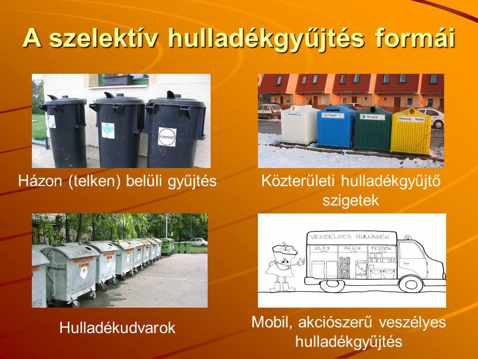A szelektív hulladékgyűjtés formái Házon (telken) belüli gyűjtésKözterületi hulladékgyűjtő szigetek Hulladékudvarok Mobil, akciószerű veszélyes hullad