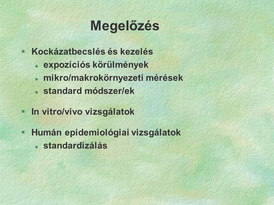 Megelőzés §Kockázatbecslés és kezelés l expozíciós körülmények l mikro/makrokörnyezeti mérések l standard módszer/ek §In vitro/vivo vizsgálatok §Humán epidemiológiai vizsgálatok l standardizálás