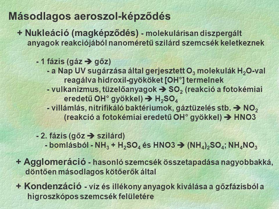 Másodlagos aeroszol-képződés + Nukleáció (magképződés) - molekulárisan diszpergált anyagok reakciójából nanoméretű szilárd szemcsék keletkeznek - 1 fázis (gáz  gőz) - a Nap UV sugárzása által gerjesztett O 3 molekulák H 2 O-val reagálva hidroxil-gyököket [OH°] termelnek - vulkanizmus, tüzelőanyagok  SO 2 (reakció a fotokémiai eredetű OH° gyökkel)  H 2 SO 4 - villámlás, nitrifikáló baktériumok, gáztüzelés stb.