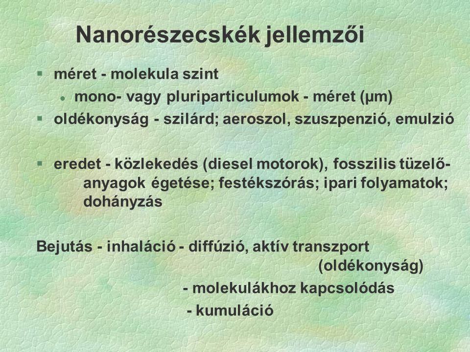 Nanorészecskék jellemzői §méret - molekula szint l mono- vagy pluriparticulumok - méret (µm) §oldékonyság - szilárd; aeroszol, szuszpenzió, emulzió §eredet - közlekedés (diesel motorok), fosszilis tüzelő- anyagok égetése; festékszórás; ipari folyamatok; dohányzás Bejutás - inhaláció - diffúzió, aktív transzport (oldékonyság) - molekulákhoz kapcsolódás - kumuláció