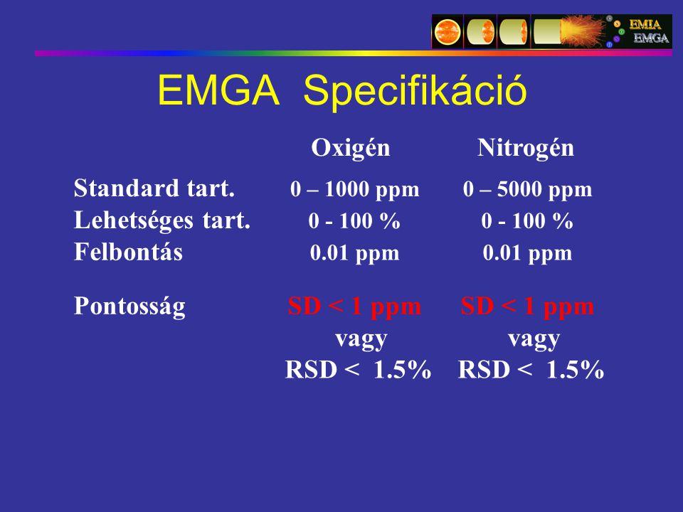 EMGA Specifikáció OxigénNitrogén Standard tart. 0 – 1000 ppm0 – 5000 ppm Lehetséges tart. 0 - 100 % Felbontás 0.01 ppm PontosságSD < 1 ppm vagy RSD <