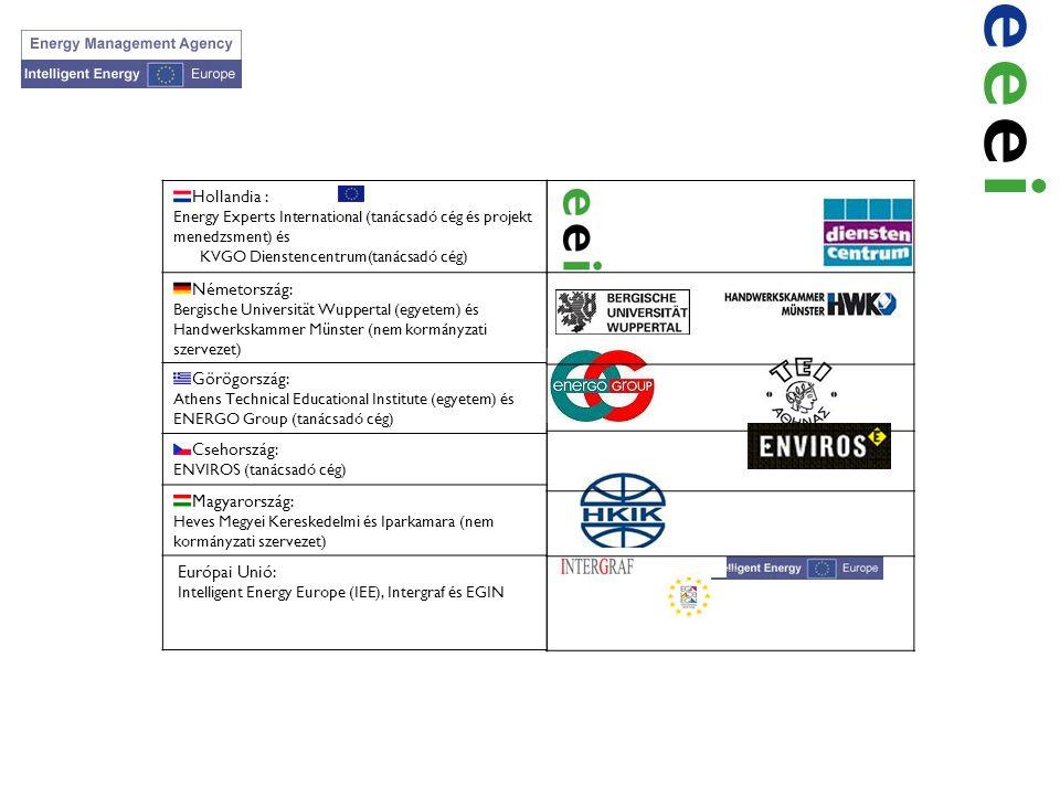 Hollandia : Energy Experts International (tanácsadó cég és projekt menedzsment) és KVGO Dienstencentrum(tanácsadó cég) Németország: Bergische Universi