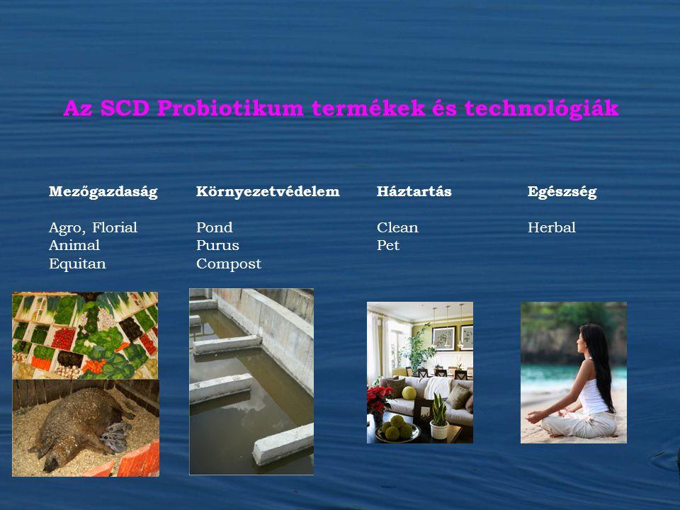 Mezőgazdaság Agro, Florial Animal Equitan Környezetvédelem Pond Purus Compost Egészség Herbal Háztartás Clean Pet Az SCD Probiotikum termékek és techn