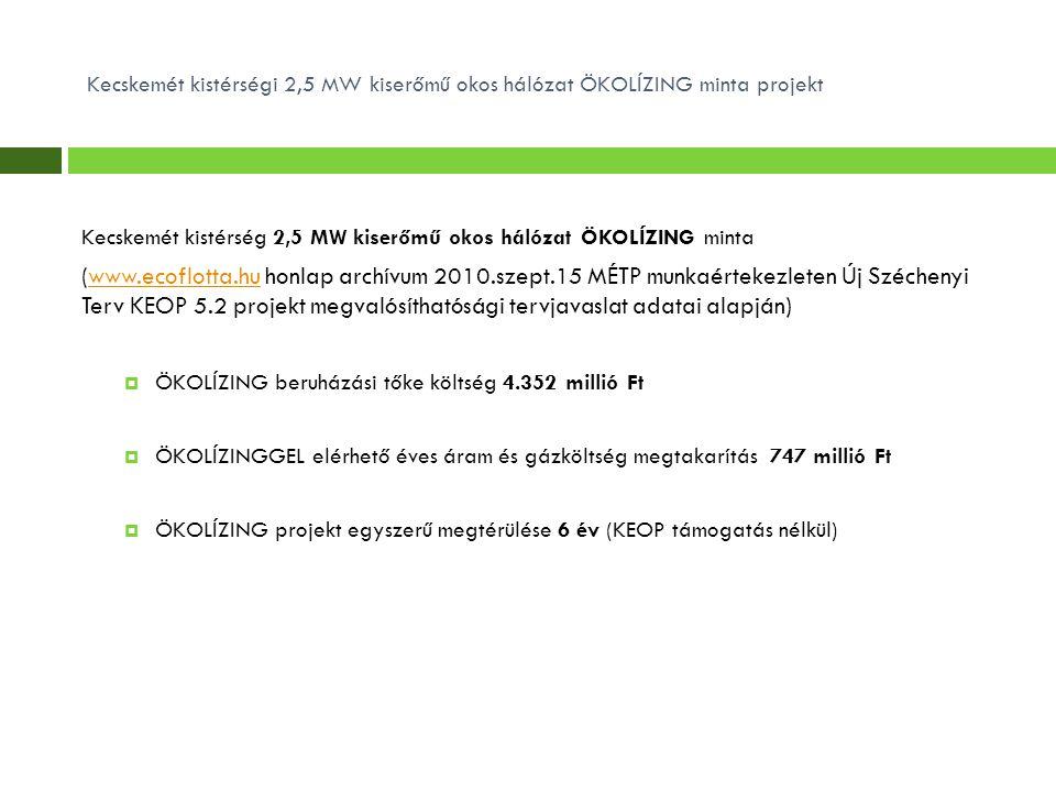 Kecskemét kistérség 2,5 MW kiserőmű okos hálózat ÖKOLÍZING minta (www.ecoflotta.hu honlap archívum 2010.szept.15 MÉTP munkaértekezleten Új Széchenyi Terv KEOP 5.2 projekt megvalósíthatósági tervjavaslat adatai alapján)www.ecoflotta.hu  ÖKOLÍZING beruházási tőke költség 4.352 millió Ft  ÖKOLÍZINGGEL elérhető éves áram és gázköltség megtakarítás 747 millió Ft  ÖKOLÍZING projekt egyszerű megtérülése 6 év (KEOP támogatás nélkül) Kecskemét kistérségi 2,5 MW kiserőmű okos hálózat ÖKOLÍZING minta projekt