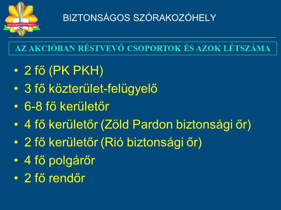 AZ AKCIÓBAN RÉSTVEVŐ CSOPORTOK ÉS AZOK LÉTSZÁMA BIZTONSÁGOS SZÓRAKOZÓHELY 2 fő (PK PKH) 3 fő közterület-felügyelő 6-8 fő kerületőr 4 fő kerületőr (Zöl