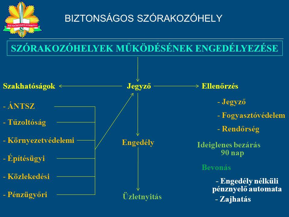 © Rendőrtiszti Főiskola Közbiztonsági Tanszék Dr.Kovács Sándor ny.r.