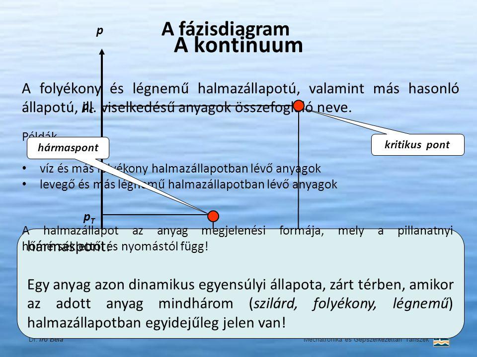 Példák víz és más folyékony halmazállapotban lévő anyagok levegő és más légnemű halmazállapotban lévő anyagok A folyékony és légnemű halmazállapotú, v
