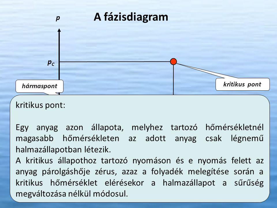 Áramlástan Dr. Író Béla SZE-MTK Mechatronika és Gépszerkezettan Tanszék p T TCTCT pCpC pTpT hármaspont kritikus pont A fázisdiagram hármaspont: Egy an