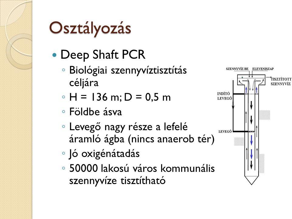 Osztályozás Deep Shaft PCR ◦ Biológiai szennyvíztisztítás céljára ◦ H = 136 m; D = 0,5 m ◦ Földbe ásva ◦ Levegő nagy része a lefelé áramló ágba (nincs anaerob tér) ◦ Jó oxigénátadás ◦ 50000 lakosú város kommunális szennyvíze tisztítható