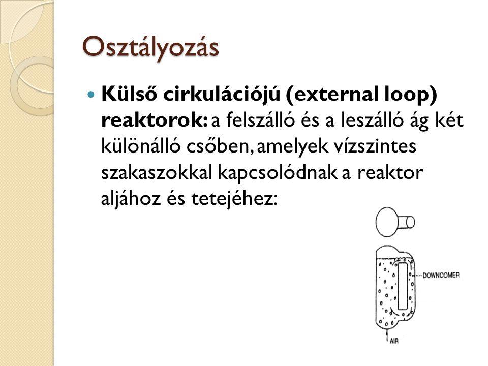 Osztályozás Külső cirkulációjú (external loop) reaktorok: a felszálló és a leszálló ág két különálló csőben, amelyek vízszintes szakaszokkal kapcsolódnak a reaktor aljához és tetejéhez: