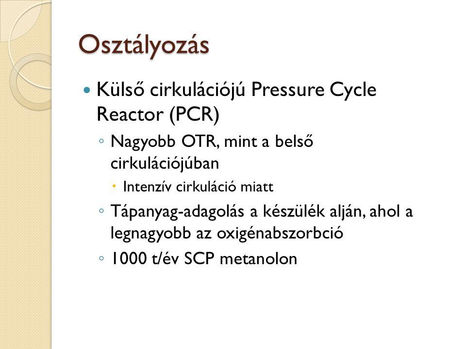 Osztályozás Külső cirkulációjú Pressure Cycle Reactor (PCR) ◦ Nagyobb OTR, mint a belső cirkulációjúban  Intenzív cirkuláció miatt ◦ Tápanyag-adagolás a készülék alján, ahol a legnagyobb az oxigénabszorbció ◦ 1000 t/év SCP metanolon