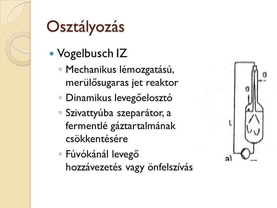 Osztályozás Vogelbusch IZ ◦ Mechanikus lémozgatású, merülősugaras jet reaktor ◦ Dinamikus levegőelosztó ◦ Szivattyúba szeparátor, a fermentlé gáztartalmának csökkentésére ◦ Fúvókánál levegő hozzávezetés vagy önfelszívás