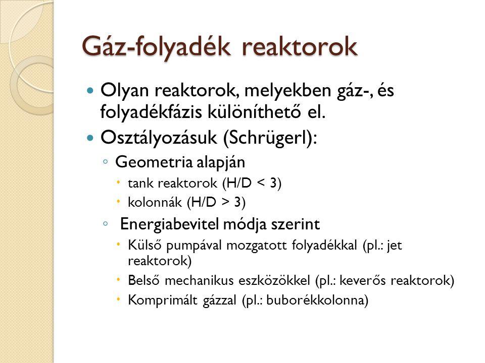Gáz-folyadék reaktorok Olyan reaktorok, melyekben gáz-, és folyadékfázis különíthető el.