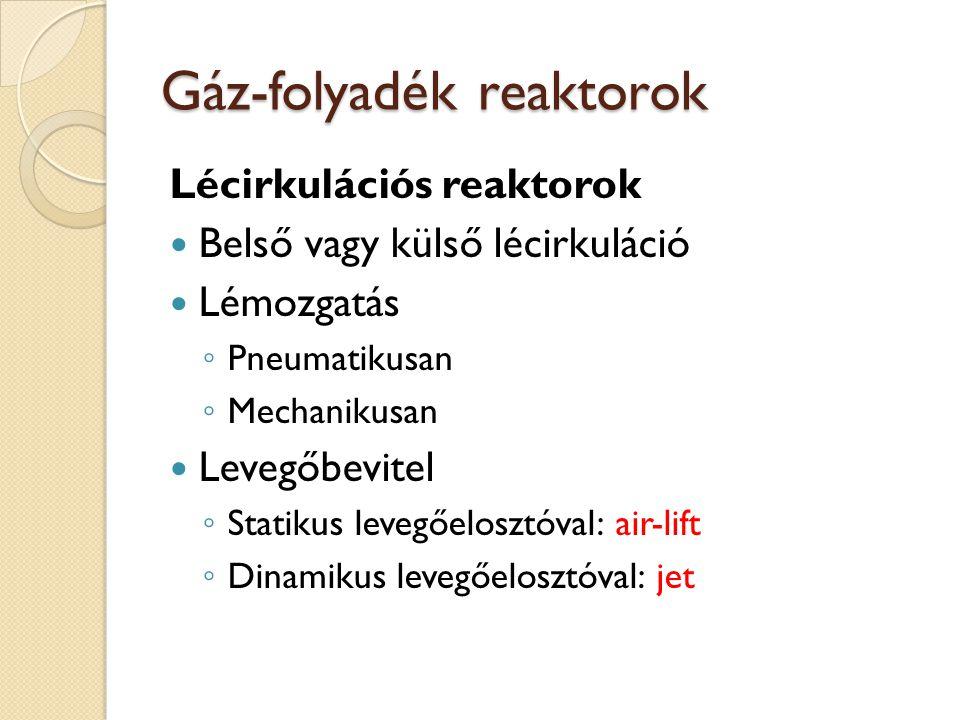 Gáz-folyadék reaktorok Lécirkulációs reaktorok Belső vagy külső lécirkuláció Lémozgatás ◦ Pneumatikusan ◦ Mechanikusan Levegőbevitel ◦ Statikus levegőelosztóval: air-lift ◦ Dinamikus levegőelosztóval: jet