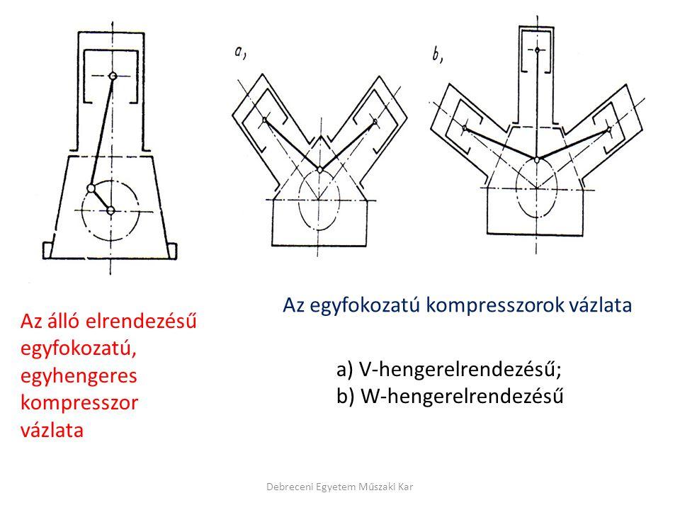 Az álló elrendezésű egyfokozatú, egyhengeres kompresszor vázlata Az egyfokozatú kompresszorok vázlata a) V-hengerelrendezésű; b) W-hengerelrendezésű Debreceni Egyetem Műszaki Kar