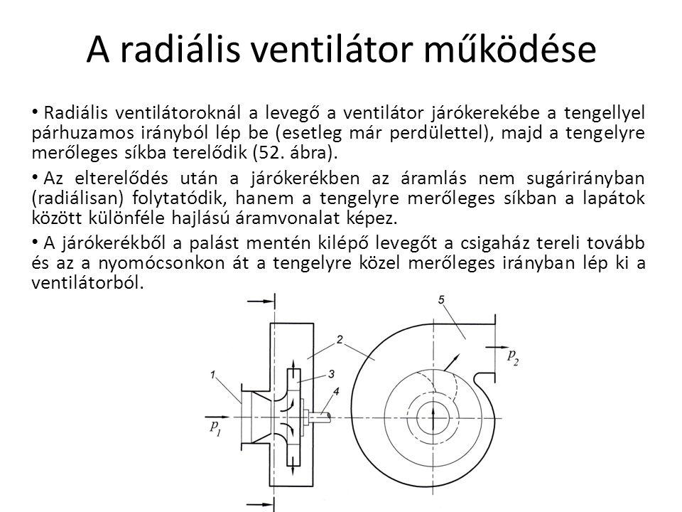 Radiális ventilátoroknál a levegő a ventilátor járókerekébe a tengellyel párhuzamos irányból lép be (esetleg már perdülettel), majd a tengelyre merőleges síkba terelődik (52.