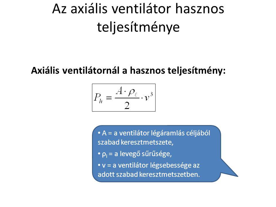 Axiális ventilátornál a hasznos teljesítmény: Az axiális ventilátor hasznos teljesítménye A = a ventilátor légáramlás céljából szabad keresztmetszete, ρ l = a levegő sűrűsége, v = a ventilátor légsebessége az adott szabad keresztmetszetben.