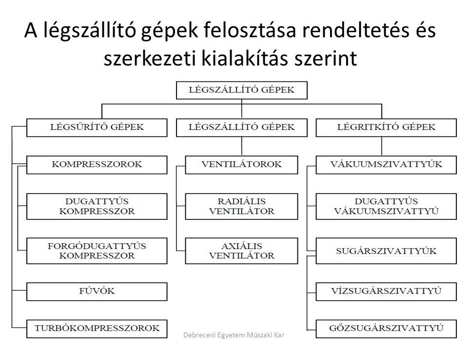 Debreceni Egyetem Műszaki Kar Roots-fúvó