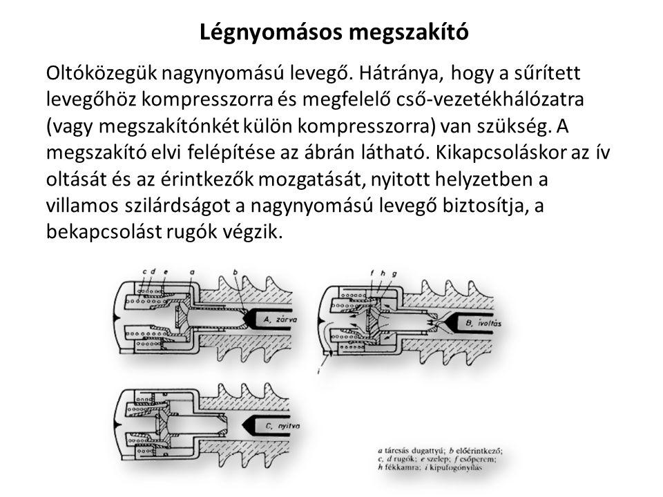 Légnyomásos megszakító Oltóközegük nagynyomású levegő. Hátránya, hogy a sűrített levegőhöz kompresszorra és megfelelő cső-vezetékhálózatra (vagy megsz