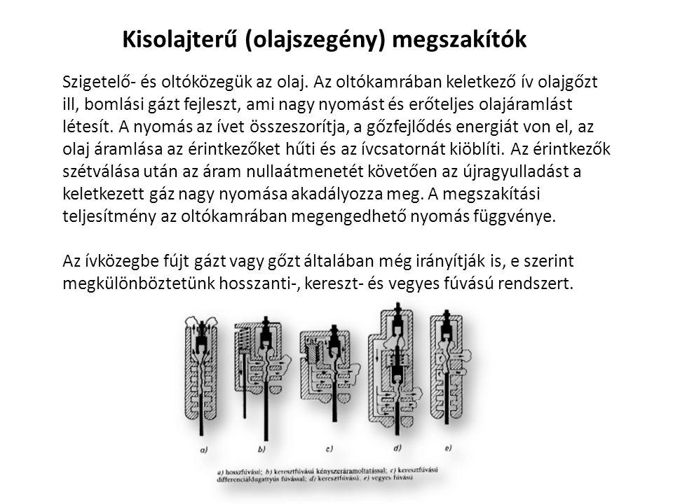 OTKF típusú egykamrás megszakító A közép-és a nagyfeszültségű (120 kV-os) hálózatokon alkalmazzák.