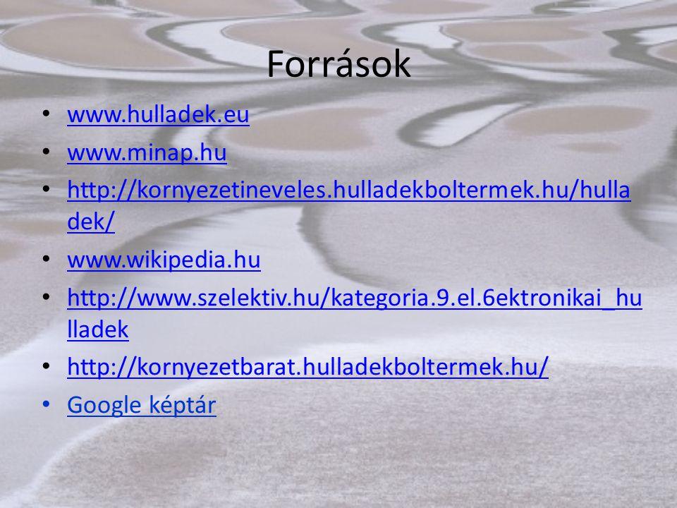 Források www.hulladek.eu www.minap.hu http://kornyezetineveles.hulladekboltermek.hu/hulla dek/ http://kornyezetineveles.hulladekboltermek.hu/hulla dek/ www.wikipedia.hu http://www.szelektiv.hu/kategoria.9.el.6ektronikai_hu lladek http://www.szelektiv.hu/kategoria.9.el.6ektronikai_hu lladek http://kornyezetbarat.hulladekboltermek.hu/ Google képtár