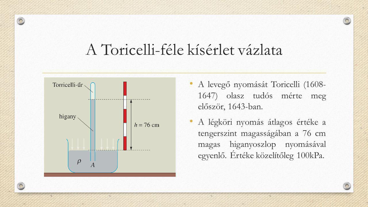 A Toricelli-féle kísérlet vázlata A levegő nyomását Toricelli (1608- 1647) olasz tudós mérte meg először, 1643-ban. A légköri nyomás átlagos értéke a