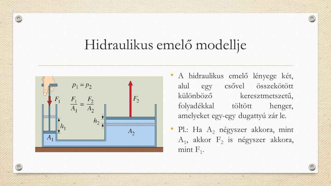 Hidraulikus emelő modellje A hidraulikus emelő lényege két, alul egy csővel összekötött különböző keresztmetszetű, folyadékkal töltött henger, amelyek