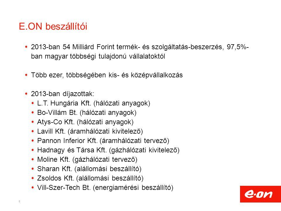 E.ON beszállítói  2013-ban 54 Milliárd Forint termék- és szolgáltatás-beszerzés, 97,5%- ban magyar többségi tulajdonú vállalatoktól  Több ezer, több
