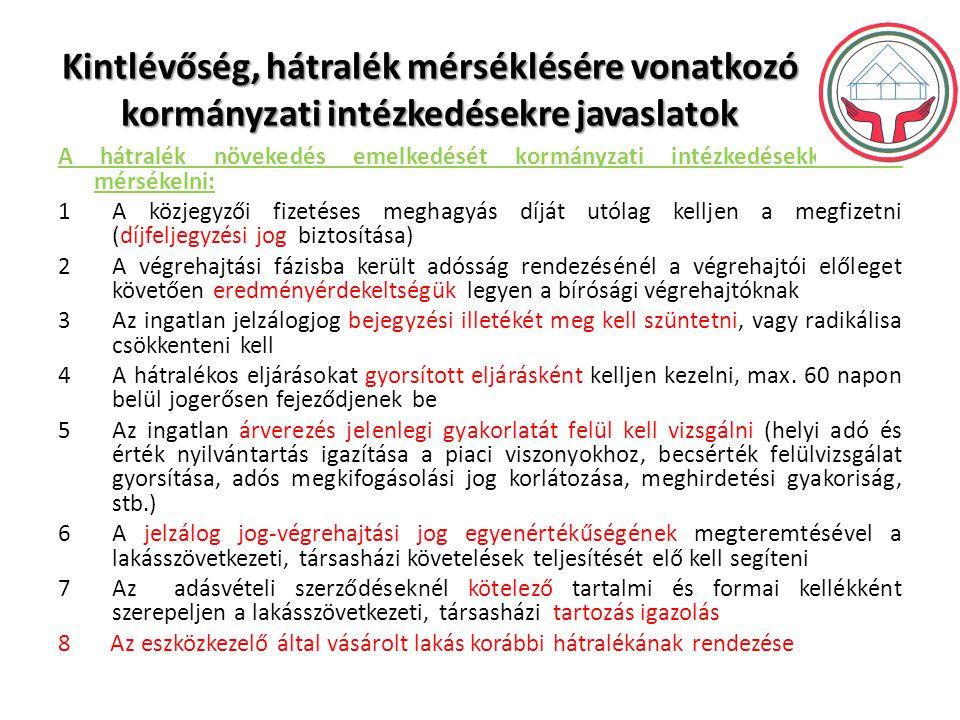 Lakásszövetkezetek, társasházak tehernövekedésének mérséklése Lakásszövetkezetek, társasházak tehernövekedése Nemzetgazdasági Miniszter 19/2012.