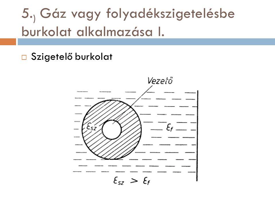 5. ) Gáz vagy folyadékszigetelésbe burkolat alkalmazása I.  Szigetelő burkolat