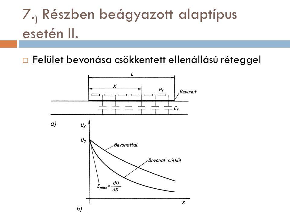 7. ) Részben beágyazott alaptípus esetén II.  Felület bevonása csökkentett ellenállású réteggel