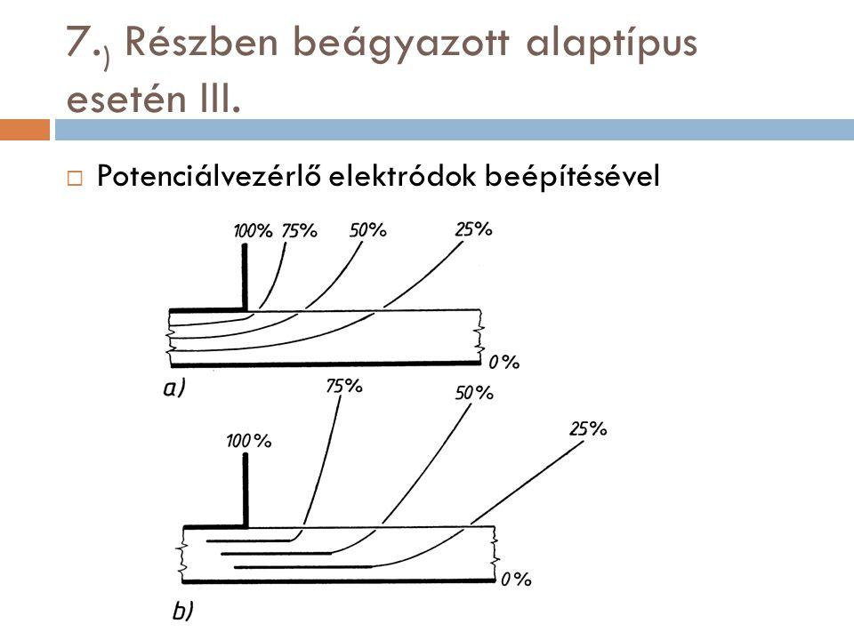 7. ) Részben beágyazott alaptípus esetén III.  Potenciálvezérlő elektródok beépítésével